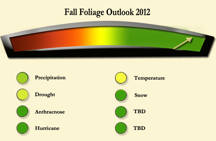 fall foliage meter for July 2012